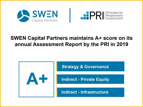 SWEN CP maintains A+ score on its annual Assessment Report by the PRI in 2019